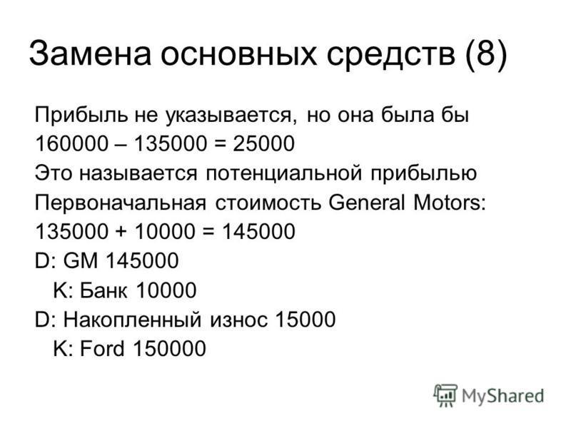 Замена основных средств (8) Прибыль не указывается, но она была бы 160000 – 135000 = 25000 Это называется потенциальной прибылью Первоначальная стоимость General Motors: 135000 + 10000 = 145000 D: GM 145000 K: Банк 10000 D: Накопленный износ 15000 K:
