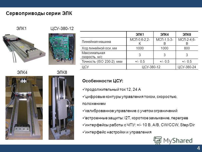 4 ЭЛК4 ЭЛК8 ЭЛК1 Сервоприводы серии ЭЛК ЦСУ-380-12 ЭЛК1ЭЛК4ЭЛК8 Линейная машина МСЛ-0,6-2,2- К МСЛ-1,5-3- В МСЛ-2-4,6- В Ход линейной оси, мм 1000 800 Максимальная скорость, м/с 333 Точность (ISO 230-2), мкм+/- 0,5 ЦСУЦСУ-380-12ЦСУ-380-24 Особенности