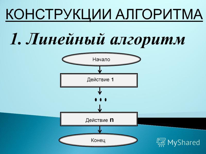 1. Линейный алгоритм Конец Начало Действие 1 Действие n КОНСТРУКЦИИ АЛГОРИТМА