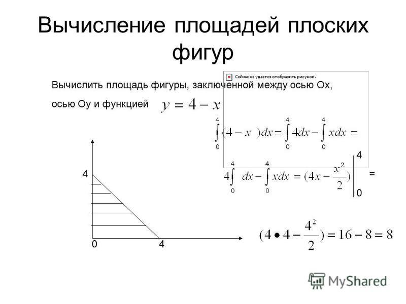 Вычисление площадей плоских фигур Вычислить площадь фигуры, заключенной между осью Ох, осью Оу и функцией 0 4 4 0 4 =