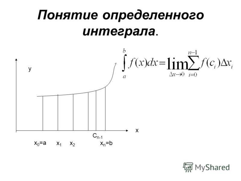 Понятие определенного интеграла. y х 0 =а х 1 х 1 х 2 х 2 хn=bun=b x C n-1