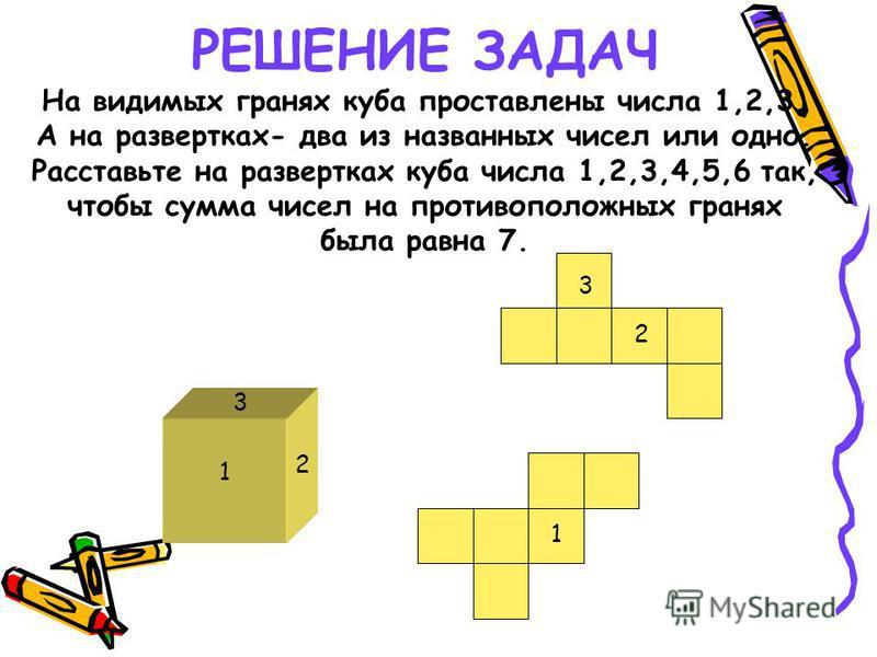 РЕШЕНИЕ ЗАДАЧ На видимых гранях куба проставлены числа 1,2,3. А на развертках- два из названных чисел или одно. Расставьте на развертках куба числа 1,2,3,4,5,6 так, чтобы сумма чисел на противоположных гранях была равна 7. 1 2 3 3 2 1