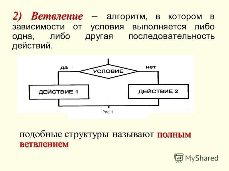 2) Ветвление 2) Ветвление – алгоритм, в котором в зависимости от условия выполняется либо одна, либо другая последовательность действий. Рис. 1 полным ветвлением подобные структуры называют полным ветвлением
