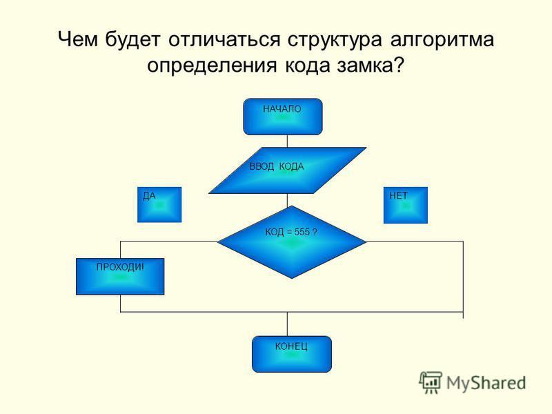 Чем будет отличаться структура алгоритмма определения кода замка? НАЧАЛО ПРОХОДИ! КОД = 555 ? НЕТДА КОНЕЦ ВВОД КОДА