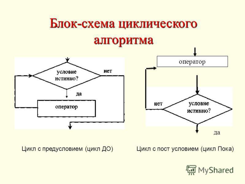 Схема отводного поводка на щуку