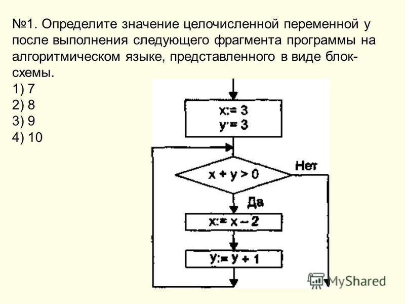 1. Определите значение целочисленной переменной у после выполнения следующего фрагмента программы на алгоритммическом языке, представленного в виде блок- схемы. 1) 7 2) 8 3) 9 4) 10