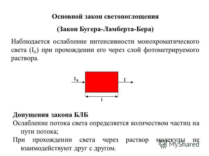 Основной закон светопоглощения (Закон Бугера-Ламберта-Бера) Наблюдается ослабление интенсивности монохроматического света (I 0 ) при прохождении его через слой фотометрируемого раствора. Допущения закона БЛБ Ослабление потока света определяется колич