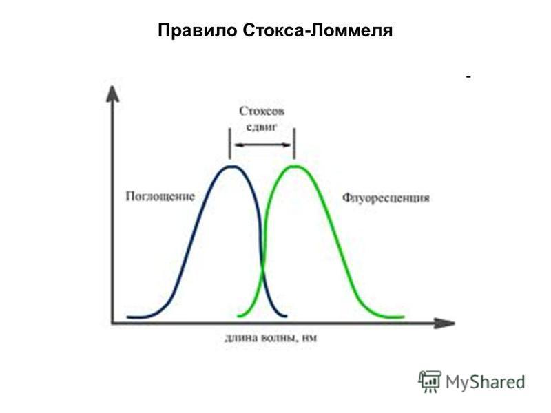 Правило Стокса-Ломмеля
