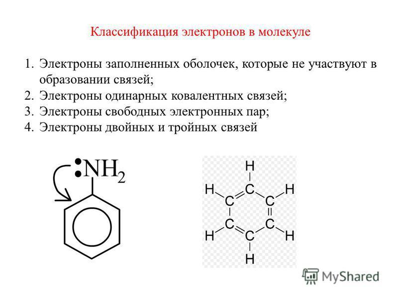 Классификация электронов в молекуле 1. Электроны заполненных оболочек, которые не участвуют в образовании связей; 2. Электроны одинарных ковалентных связей; 3. Электроны свободных электронных пар; 4. Электроны двойных и тройных связей