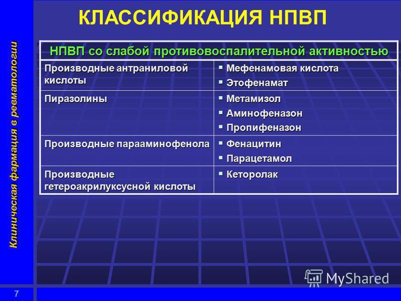 7 Клиническая фармация в ревматологии КЛАССИФИКАЦИЯ НПВП НПВП со слабой противовоспалительной активностью Производные антраниловой кислоты Мефенамовая кислота Мефенамовая кислота Этофенамат Этофенамат Пиразолины Метамизол Метамизол Аминофеназон Амино