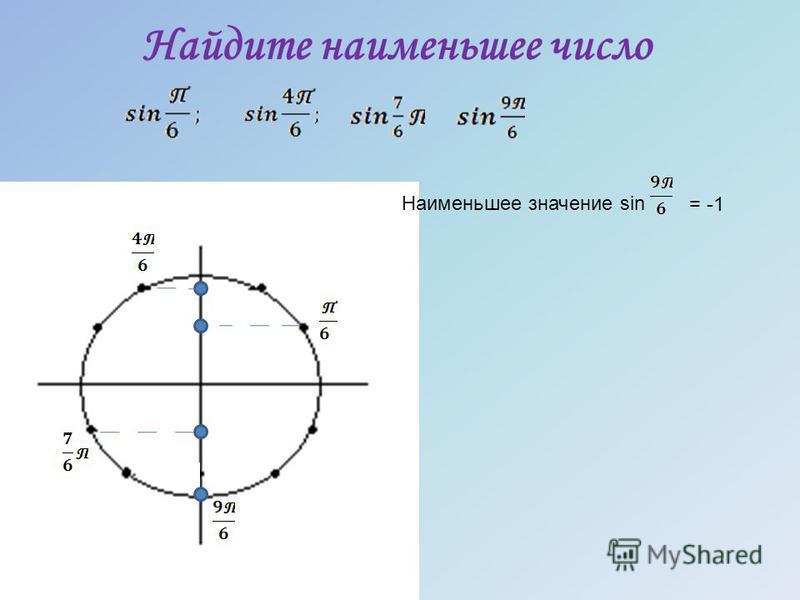 Найдите наименьшее число Наименьшее значение sin = -1