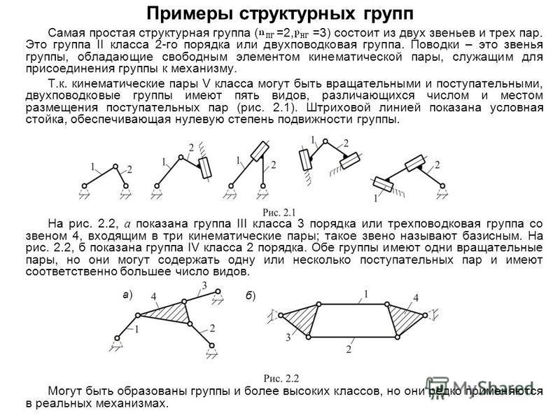 Примеры структурных групп Самая простая структурная группа ( =2, =3) состоит из двух звеньев и трех пар. Это группа II класса 2-го порядка или двух поводковая группа. Поводки – это звенья группы, обладающие свободным элементом кинематической пары, сл