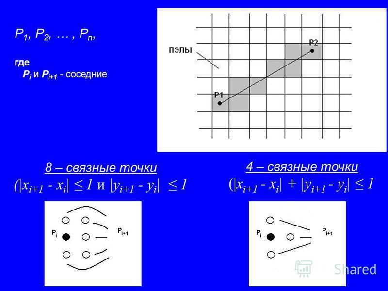 P 1, P 2, …, P n, где P i и P i+1 - соседние 8 – связные точки (|x i+1 - x i | 1 и |y i+1 - y i | 1 4 – связные точки (|x i+1 - x i | + |y i+1 - y i | 1