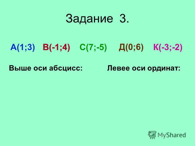 Задание 3. А(1;3)В(-1;4)С(7;-5) Д(0;6) К(-3;-2) Выше оси абсцисс:Левее оси ординат: В(-1;4)