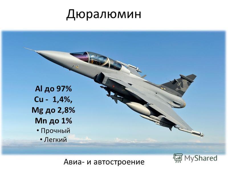 Дюралюмин Аl до 97% Сu - 1,4%, Mg до 2,8% Mn до 1% Прочный Легкий Авиа- и автостроение