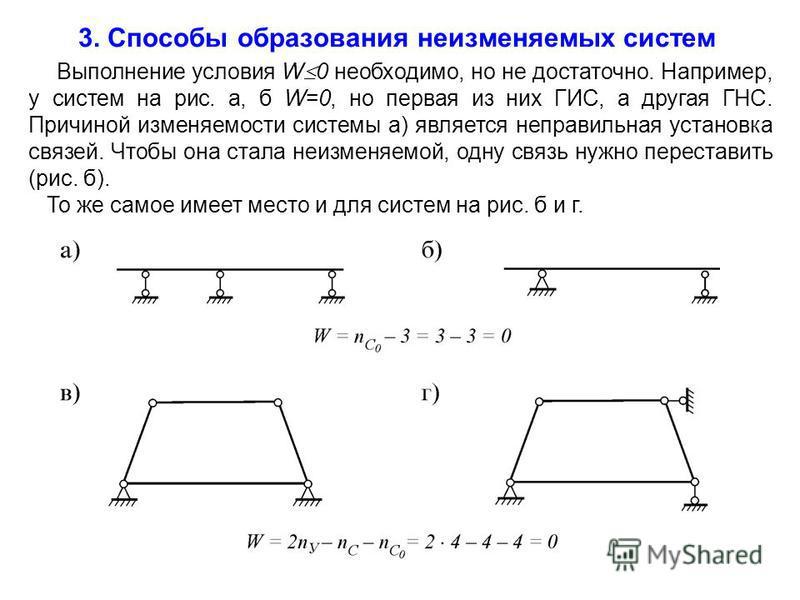 3. Способы образования неизменяемых систем Выполнение условия W 0 необходимо, но не достаточно. Например, у систем на рис. а, б W=0, но первая из них ГИС, а другая ГНС. Причиной изменяемости системы а) является неправильная установка связей. Чтобы он