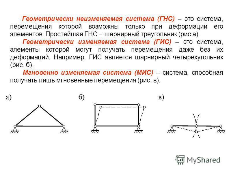 Геометрически неизменяемая система (ГНС) – это система, перемещения которой возможны только при деформации его элементов. Простейшая ГНС шарнирный треугольник (рис а). Геометрически изменяемая система (ГИС) – это система, элементы которой могут получ