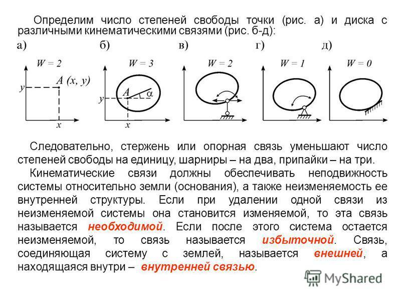 Определим число степеней свободы точки (рис. а) и диска с различными кинематическими связями (рис. б-д): Следовательно, стержень или опорная связь уменьшают число степеней свободы на единицу, шарниры – на два, припайки – на три. Кинематические связи