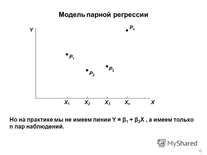 PnPn Но на практике мы не имеем линии Y = β 1 + β 2 X, а имеем только n пар наблюдений. P3P3 P2P2 P1P1 Модель парной регрессии 12 Y X X1X1 X2X2 X3X3 XnXn