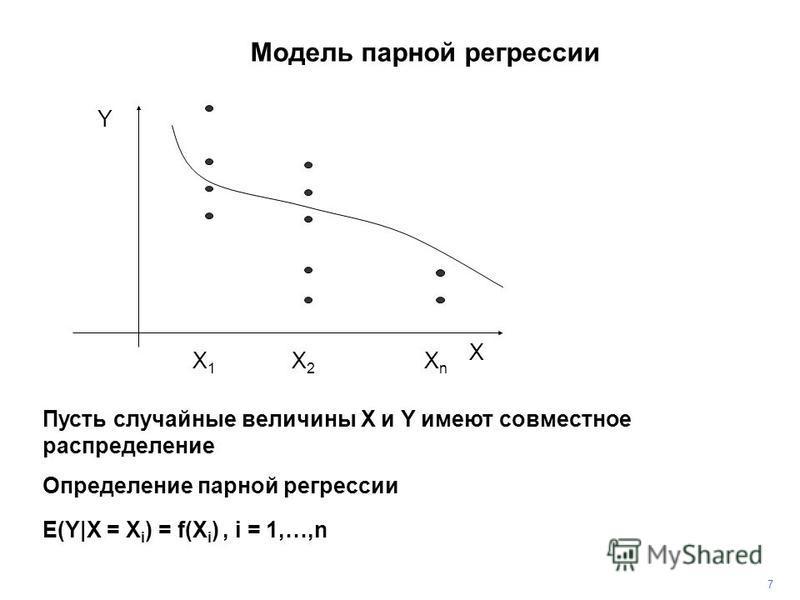Пусть случайные величины Х и Y имеют совместное распределение Определение парной регрессии E(Y|X = X i ) = f(X i ), i = 1,…,n 7 Модель парной регрессии X XnXn X2X2 Y X1X1