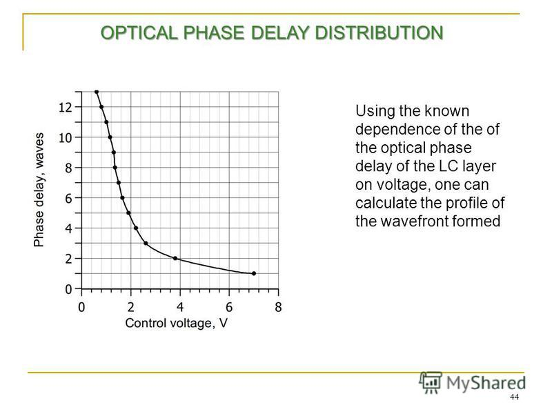 44 OPTICAL PHASE DELAY DISTRIBUTION Using the known dependence of the of the optical phase delay of the LC layer on voltage, one can calculate the profile of the wavefront formed
