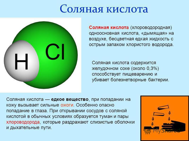 Соляная кислота Соляная кислота содержится желудочном соке (около 0,3%) способствует пищеварению и убивает болезнетворные бактерии. Соляная кислота (хлороводородная) одноосновная кислота, «дымящая» на воздухе, бесцветная едкая жидкость с острым запах