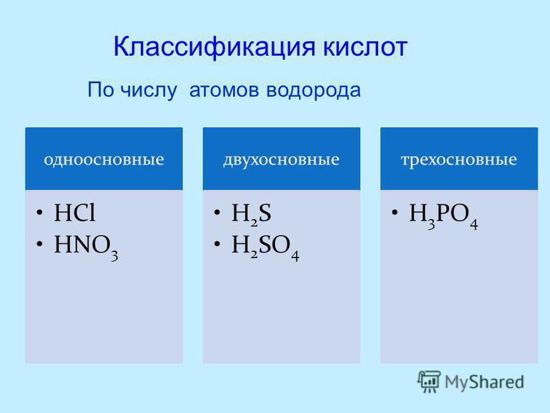 По числу атомов водорода одноосновные HCl HNO3 двухосновные H2S H 2 SO 4 трехосновные H3PO4 Классификация кислот