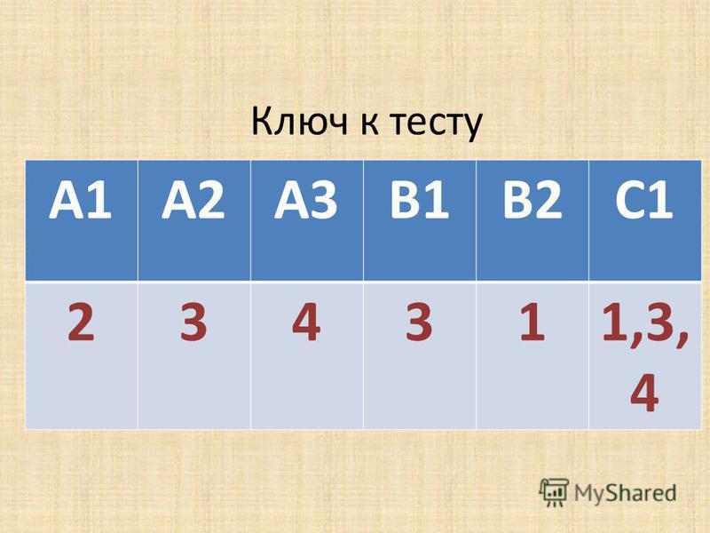 Ключ к тесту А1А2А3В1В2С1 234311,3, 4