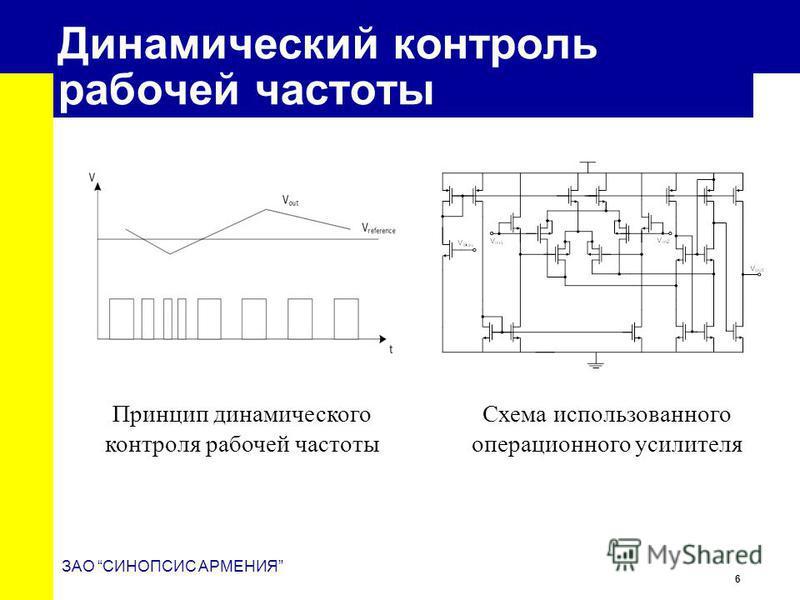 6 ЗАО СИНОПСИС АРМЕНИЯ Динамический контроль рабочей частоты Принцип динамического контроля рабочей частоты Схема использованного операционного усилителя