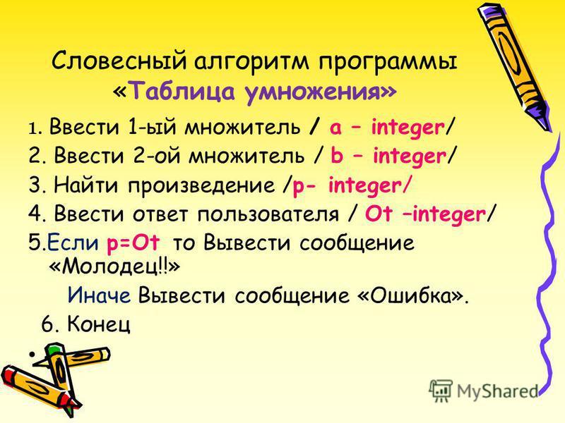 Словесный алгоритм программы «Таблица умножения» 1. Ввести 1-ый множитель / а – integer/ 2. Ввести 2-ой множитель / b – integer/ 3. Найти произведение /p- integer/ 4. Ввести ответ пользователя / Ot –integer/ 5. Если p=Ot то Вывести сообщение «Молодец