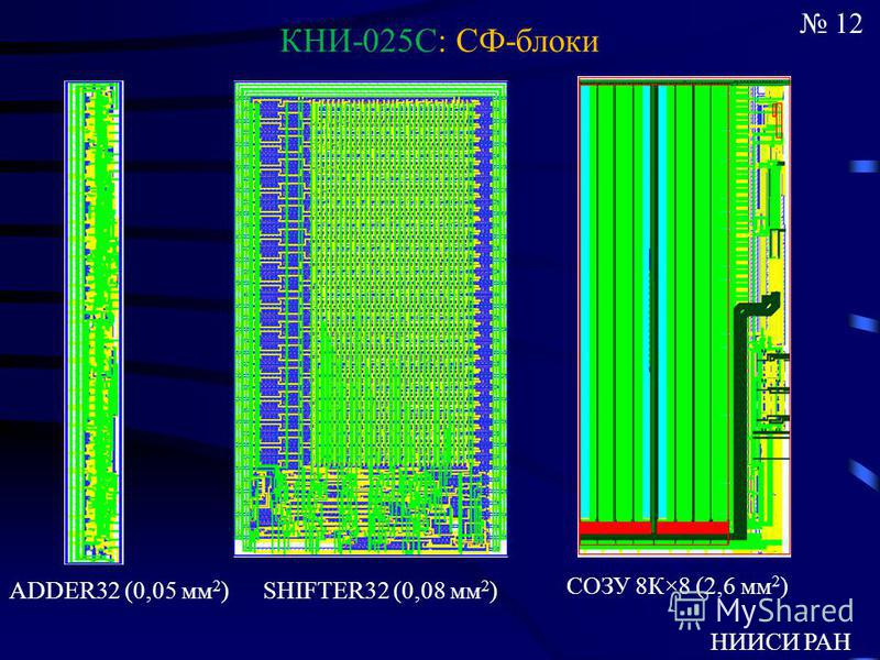 СОЗУ 8К×8 (2,6 мм 2 ) 12 НИИСИ РАН КНИ-025С: СФ-блоки SHIFTER32 (0,08 мм 2 )ADDER32 (0,05 мм 2 )