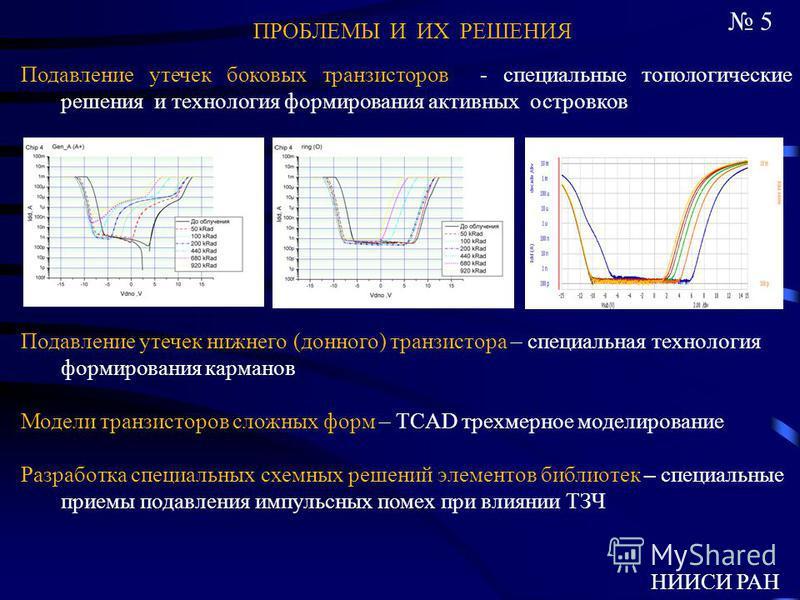 Подавление утечек боковых транзисторов - специальные топологические решения и технология формирования активных островков Подавление утечек нижнего (донного) транзистора – специальная технология формирования карманов Модели транзисторов сложных форм –