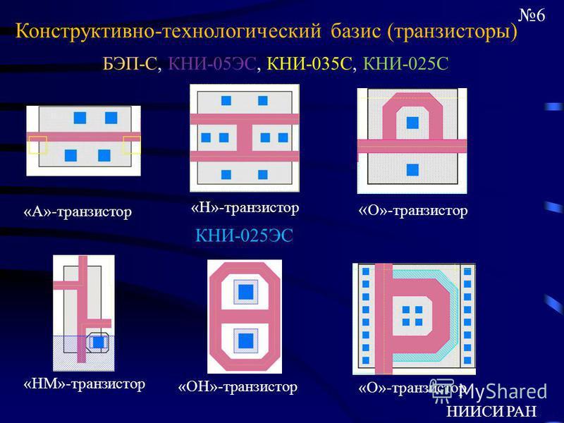 НИИСИ РАН 6 «НM»-транзистор «ОН»-транзистор КНИ-025ЭС «О»-транзистор «А»-транзистор «Н»-транзистор БЭП-С, КНИ-05ЭС, КНИ-035С, КНИ-025С « O»-транзистор Конструктивно-технологический базис (транзисторы)
