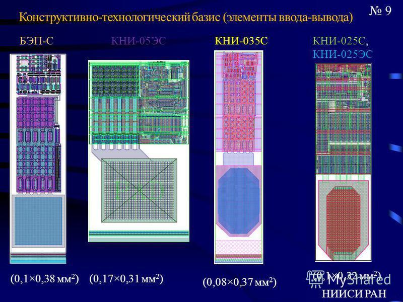 9 НИИСИ РАН (0,1×0,32 мм 2 ) (0,1×0,38 мм 2 ) БЭП-СКНИ-025С, КНИ-025ЭС КНИ-035С (0,17×0,31 мм 2 ) КНИ-05ЭС (0,08×0,37 мм 2 ) Конструктивно-технологический базис (элементы ввода-вывода)