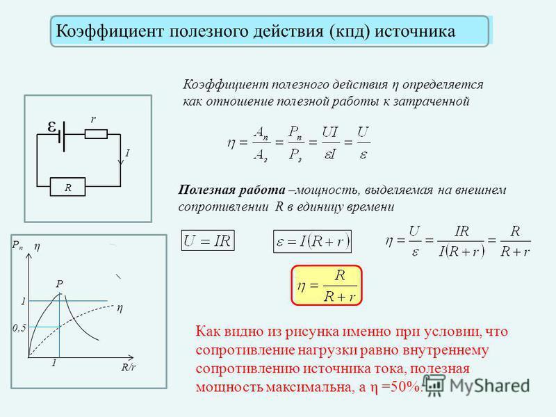 Коэффициент полезного действия (кпд) источника I ε r R Коэффициент полезного действия η определяется как отношение полезной работы к затраченной Полезная работа –мощность, выделяемая на внешнем сопротивлении R в единицу времени 0,5 P η 1 1 R/r PпPп η