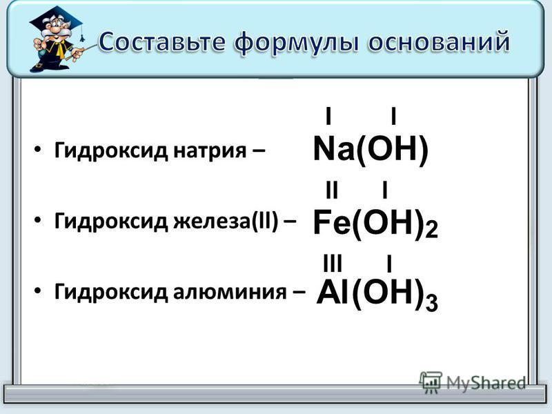 Гидроксид натрия – Гидроксид железа(ll) – Гидроксид алюминия – lll Na(OH) ll Fe(OH) lll 2 Al(OH) l 3 l