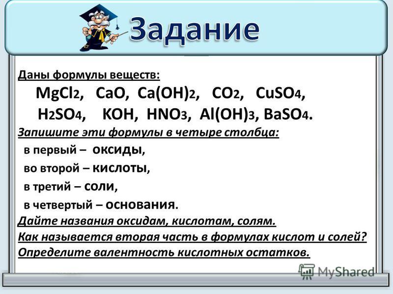 Даны формулы веществ: MgCl 2, CaO, Ca(OH) 2, CO 2, CuSO 4, H 2 SO 4, KOH, HNO 3, Al(OH) 3, BaSO 4. Запишите эти формулы в четыре столбца: в первый – оксиды, во второй – кислоты, в третий – соли, в четвертый – основания. Дайте названия оксидам, кислот