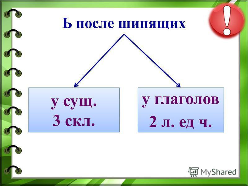 у сущ. 3 скл. у сущ. 3 скл. Ь после шипящих у глаголов 2 л. ед ч. у глаголов 2 л. ед ч.