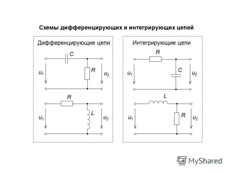 u1u1 u2u2 L R u1u1 u2u2 C R Дифференцирующие цепи u1u1 u2u2 L R u1u1 u2u2 C R Интегрирующие цепи Схемы дифференцирующих и интегрирующих цепей