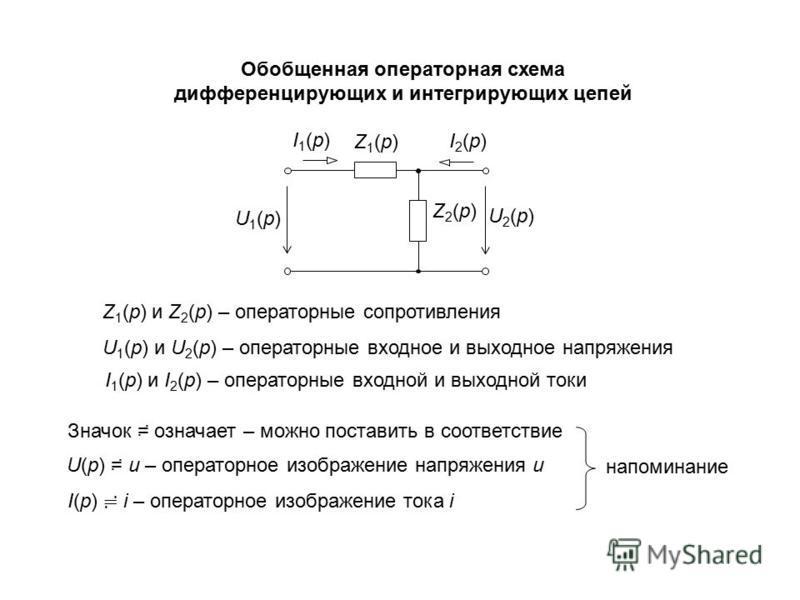 Обобщенная операторная схема дифференцирующих и интегрирующих цепей U1(p)U1(p) U2(p)U2(p) Z2(p)Z2(p) Z1(p)Z1(p) I1(p)I1(p) I2(p)I2(p) Z 1 (p) и Z 2 (p) – операторные сопротивления U 1 (p) и U 2 (p) – операторные входное и выходное напряжения I 1 (p)