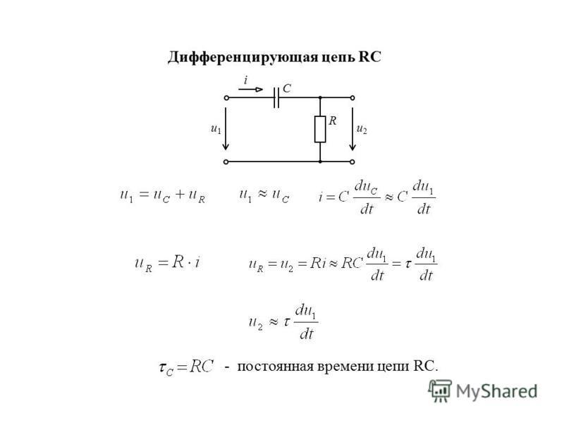 Дифференцирующая цепь RC - постоянная времени цепи RC. u1u1 u2u2 C R i