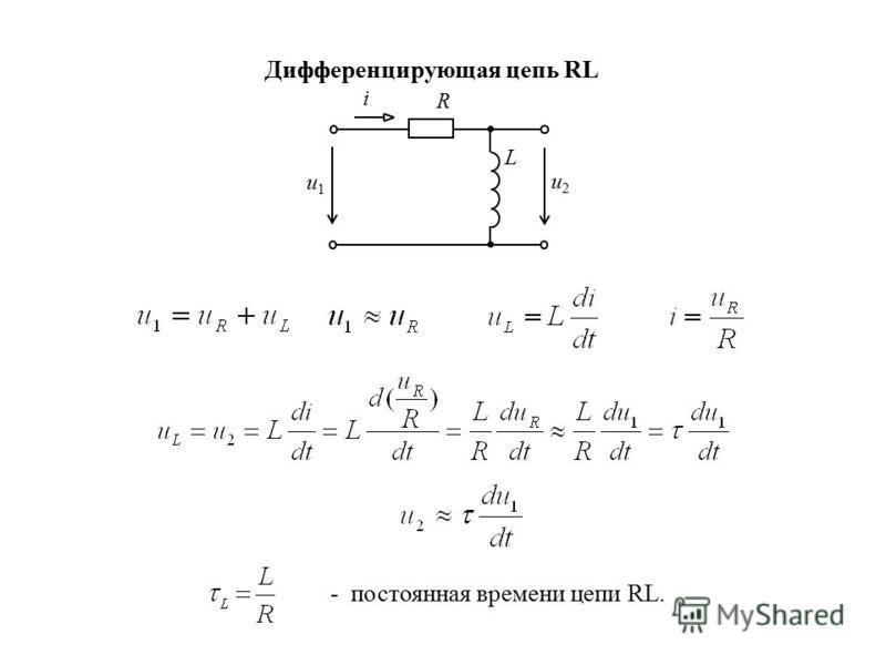 Дифференцирующая цепь RL - постоянная времени цепи RL. u1u1 u2u2 L R i