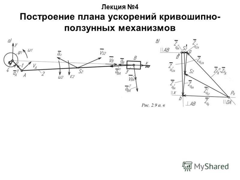 Лекция 4 Построение плана ускорений кривошипно- ползунных механизмов