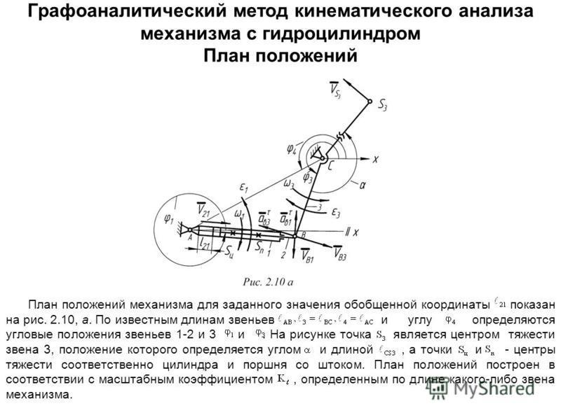 Графоаналитический метод кинематического анализа механизма с гидроцилиндром План положений План положений механизма для заданного значения обобщенной координаты показан на рис. 2.10, а. По известным длинам звеньев и углу определяются угловые положени
