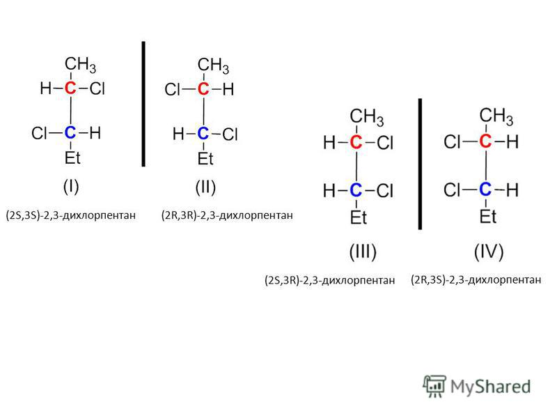 (2S,3S)-2,3-дихлорпентан (2R,3R)-2,3-дихлорпентан (2S,3R)-2,3-дихлорпентан (2R,3S)-2,3-дихлорпентан