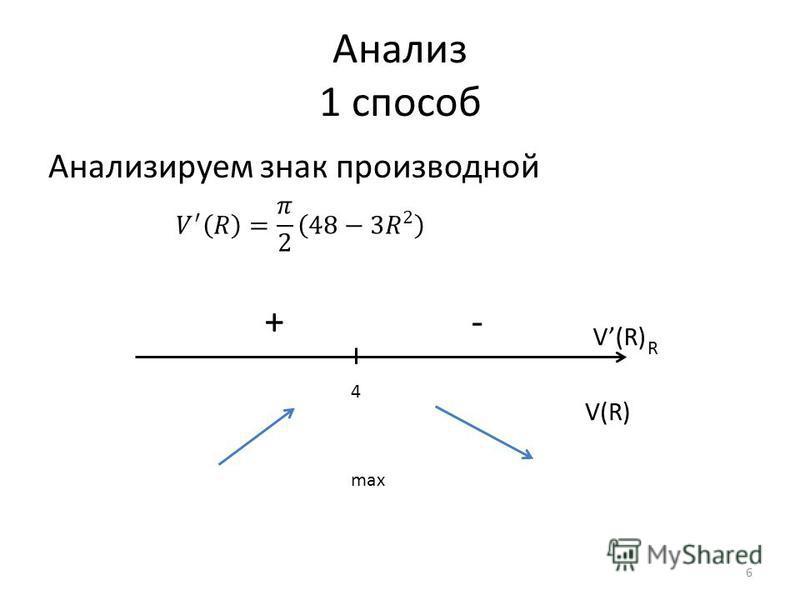 Анализ 1 способ Анализируем знак производной R 4 V(R) + - max 6