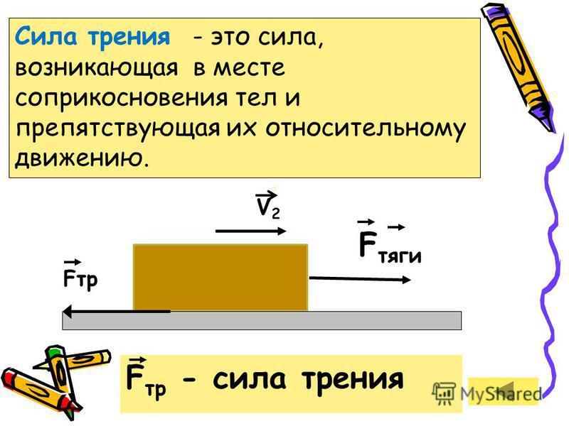 F тяги Fтр V2V2 F тр - сила трения Сила трения - это сила, возникающая в месте соприкосновения тел и препятствующая их относительному движению.