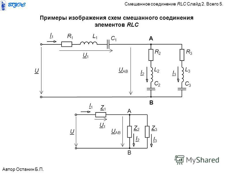 R1R1 L1L1 C1C1 I1I1 R3R3 L3L3 C3C3 R2R2 L2L2 C2C2 U U АВ А В I3I3 I2I2 U1U1 Z3Z3 Z1Z1 I1I1 Z2Z2 U А В I3I3 I2I2 U1U1 Примеры изображения схем смешанного соединения элементов RLC Автор Останин Б.П. Смешанное соединение RLC Слайд 2. Всего 5.