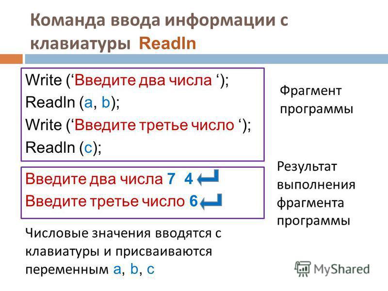 Команда ввода информации с клавиатуры Readln Write (Введите два числа ); Readln (a, b); Write (Введите третье число ); Readln (c); Введите два числа 7 4 Введите третье число 6 Фрагмент программы Результат выполнения фрагмента программы Числовые значе