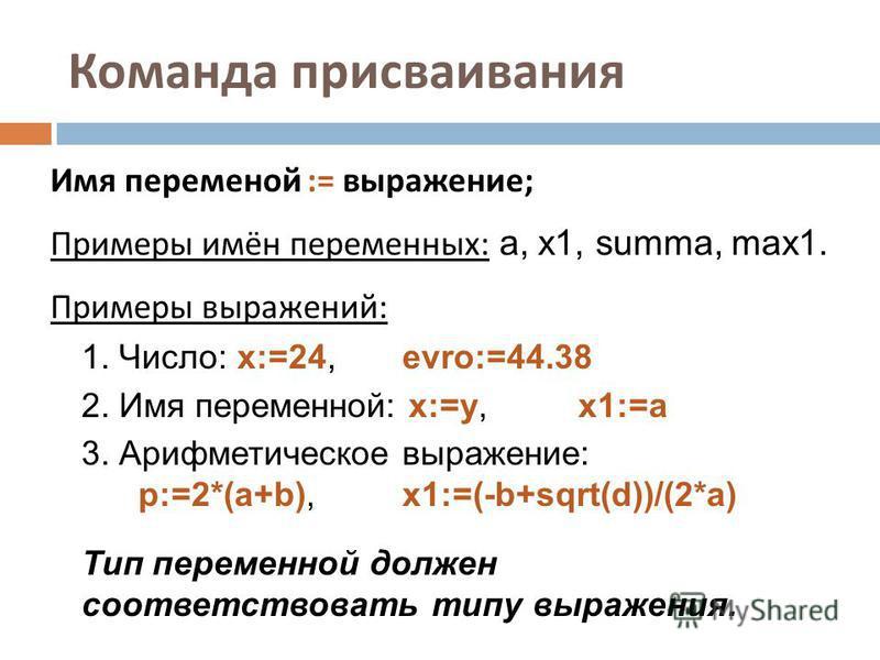 Команда присваивания Имя переменой := выражение ; Примеры имён переменных : a, x1, summa, max1. Примеры выражений : 1. Число: x:=24, evro:=44.38 2. Имя переменной: x:=y, x1:=a 3. Арифметическое выражение: p:=2*(a+b), x1:=(-b+sqrt(d))/(2*a) Тип переме